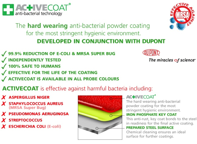 Activecoat Anti-bacterial paint finish.